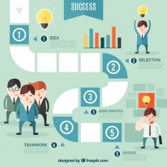 successful-business-infographic_23-2147508556